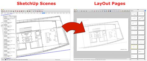sketchup layout que es the abc s of layout s c api sketchup blog