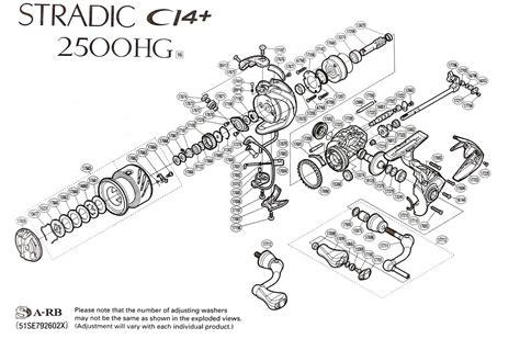 shimano stradic parts diagram shimano reel spinning stradic ci4 2500hg stc14 2500hgfb