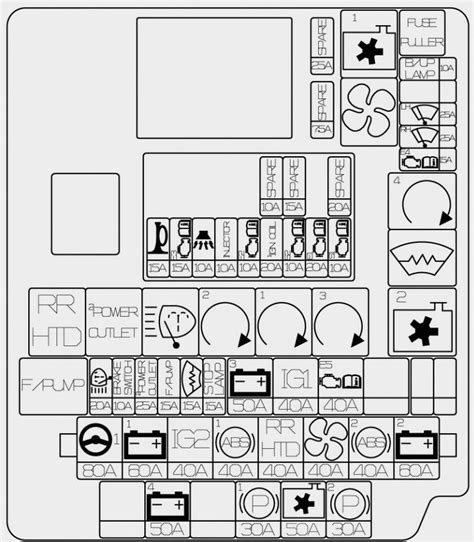fuse fuse box car 22 wiring diagram images wiring