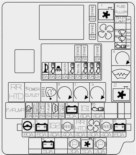 kia wiring harness diagram wiring diagram 2018