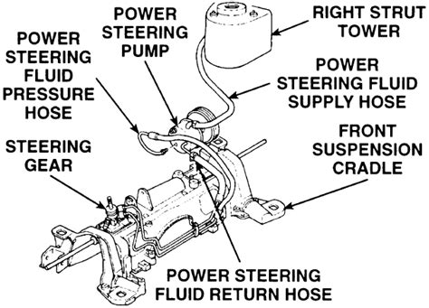 2003 dodge caravan 3 3 engine in addition power steering pump diagram 2017 2018 best cars