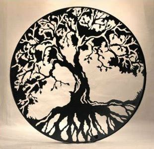 tree symbol meaning tree of life we as humans develop roots of our beliefs