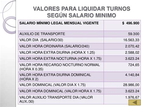 minimo legal vigente salario minimo general mensual vigente 2015 autos post