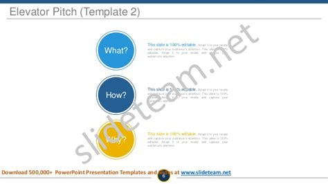 Elevator Pitch Powerpoint Presentation Slides Elevator Pitch Presentation Template