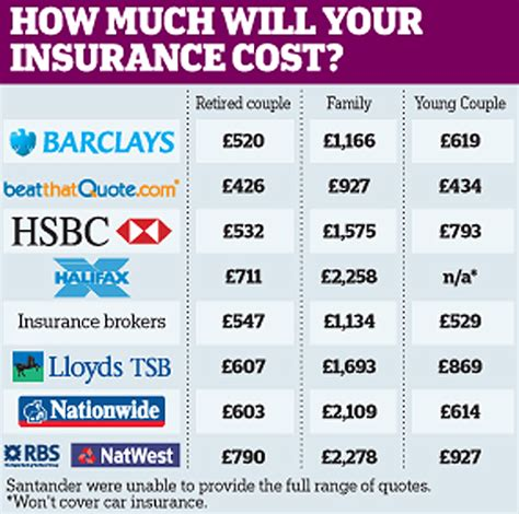 how you ll pay to insure with our banks daily