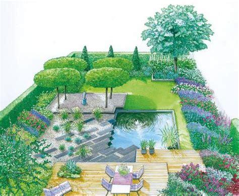 Garten Gestalten Grundriss by Gestaltungstipps F 252 R Moderne G 228 Rten Mein Sch 246 Ner Garten
