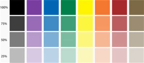 tint colors color wheel classifications emotional effects and color