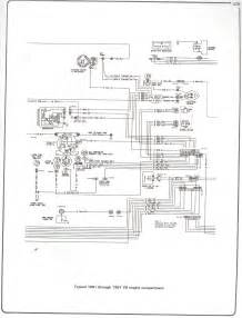 1981 gmc pickup wiring diagram submited images