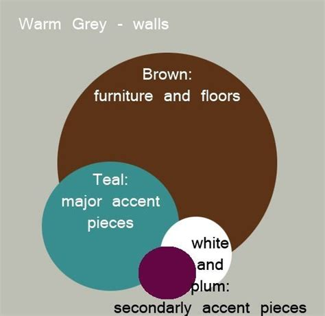 25 best ideas about warm grey walls on greige paint gray wall colors and warm gray