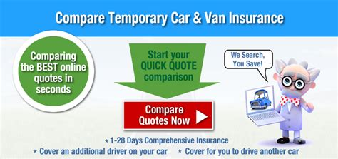 Temporary Car Insurance by Comprehensive Cover But Driving With No Insurance