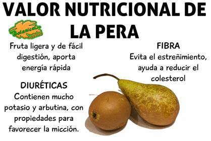 q proteinas tiene el platano propiedades nutricionales de la pera