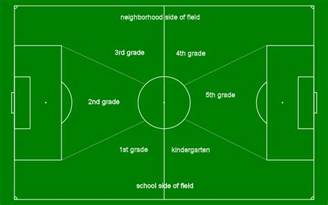 diagram of a hockey pitch classroom layout clipart 56