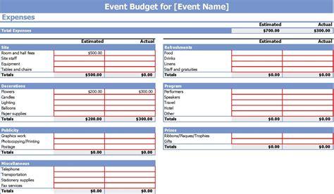 Best Budget Template Canva Budget Template