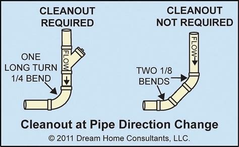 What Is Cleanout In Plumbing by Cleanout Question For 3 Quot Bathroom Drain Plumbing Diy
