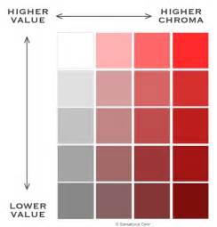 what is color value color characteristics color lesson