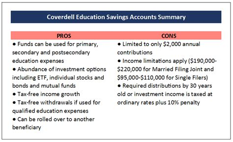 section 529 plan qualified expenses st302 college saving essentials making your money matter