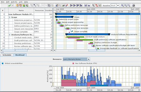 ibm lotus software project planning and gantt chart for ibm lotus notes