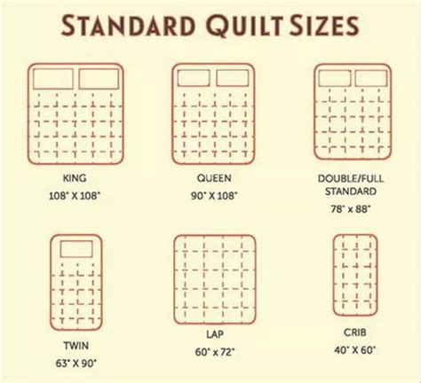 Quilt Sizes Measurements by Standard Quilt Size Chart Quilts Reference Materials