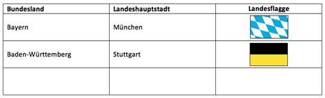 Lebenslauf Staatangehorigkeit Oder Brd 220 Bung Tabelle Bundesl 228 Nder