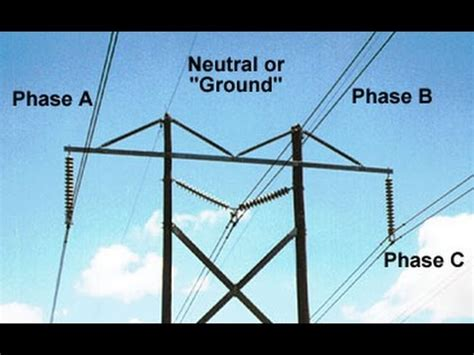difference between neutral and ground wire explained