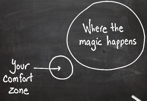 Where The Magic Happens Your Comfort Zone where the magic happens the thinking revolution