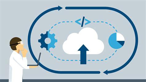 Cloud Computing cloud computing the cloud and devops