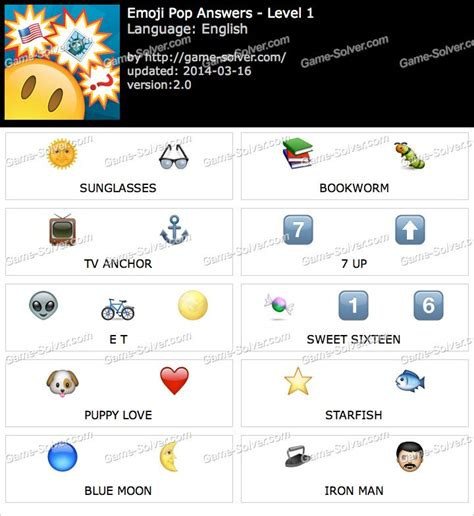 emoji quiz cheats emoji answers and cheats pictures to pin on pinterest