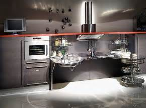 Ergonomic Kitchen Design Ergonomic Kitchen Design For Me