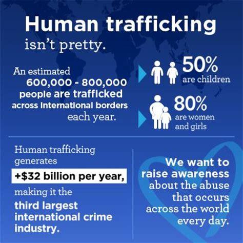 trafficking and global crime 1412935571 human trafficking statistics causes that matter statistics human trafficking