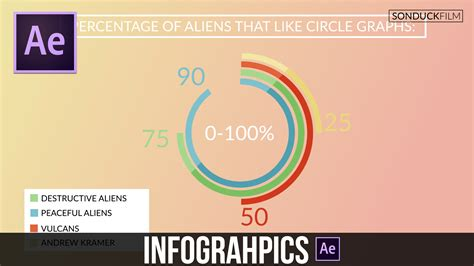 tutorial after effect video after effects tutorial precise infographics with