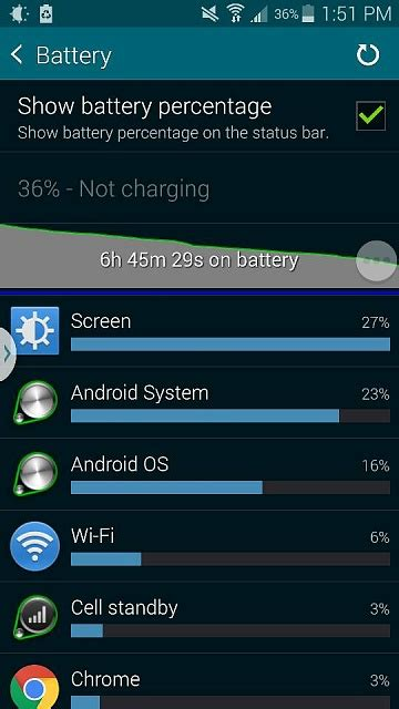 why is my android so why is my battery so bad on galaxy s5 android forums at androidcentral