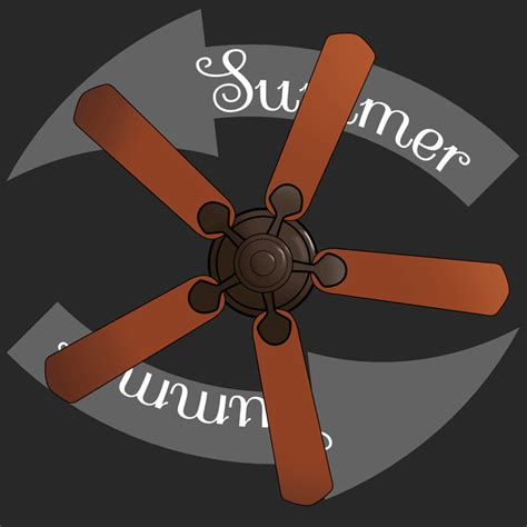fan rotation in winter ceiling fan rotation summer winter integralbook com