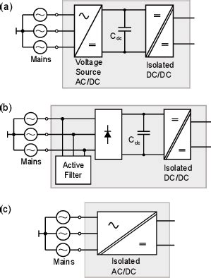 rectifier diode problems diode rectifier problems 28 images qualitative practice problem power supplies electrical pe