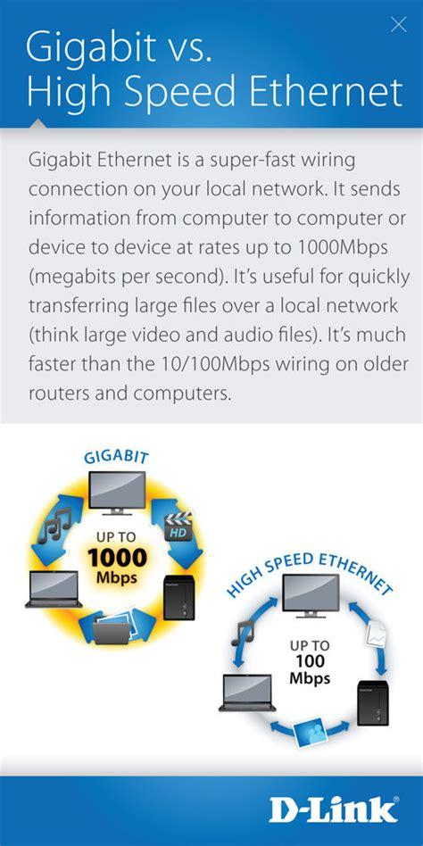 D Link Dsg 1008a 8 Port Gigabit Easy Desktop Switch d link dgs 1008a 8 port gigabit easy desktop switch