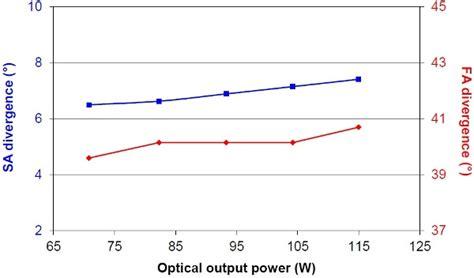 harga transistor d2586 diode pumped alkali laser 28 images image gallery laser pumping patent us7082148 diode