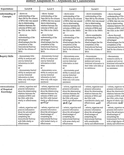 Research On Letter Grades map of canada rubric derietlandenexposities