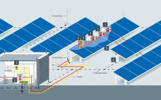 Home Network Setup by Use Of String Inverters Distributed Design Dehn