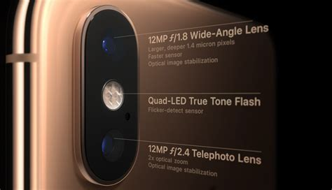 iphone xs iphone xs max iphone xr cameras explained digit in