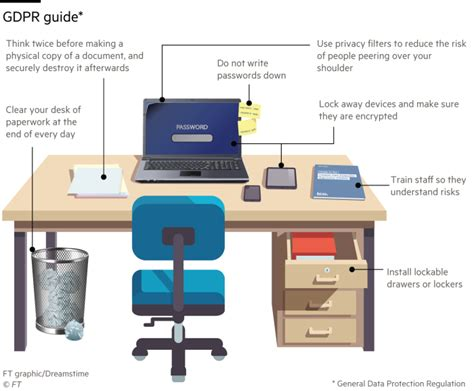 Sle Clean Desk Policy by Untidy Desks May Be A Gdpr Risk Financial Times