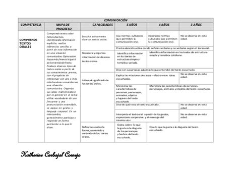 carpeta pedagogica de educacion inicial 2015 carpeta pedagogica de educacion inicial 2015