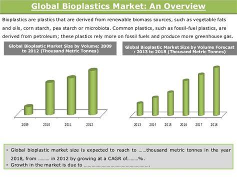 bioplastic research paper bioplastics research paper apaabstract x fc2