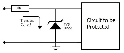 tvs diode circuit tvs diode basics tvs diode application note vendors