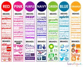 what colors mean color psychology in marketing and brand identity part 2