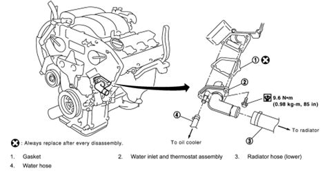 nissan murano thermostat nissan murano water location get free image about