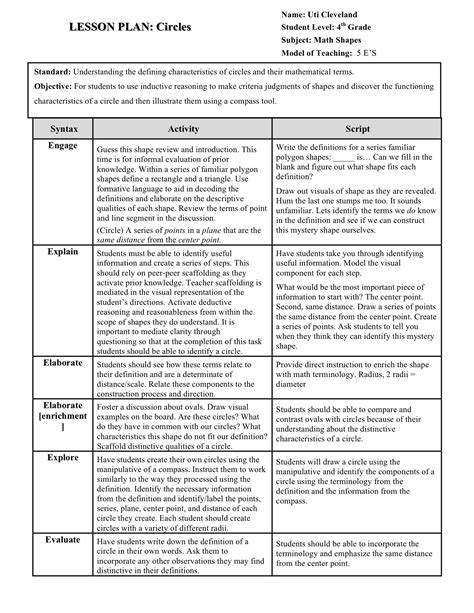 scaffolding lesson plan template math uti cleveland educator