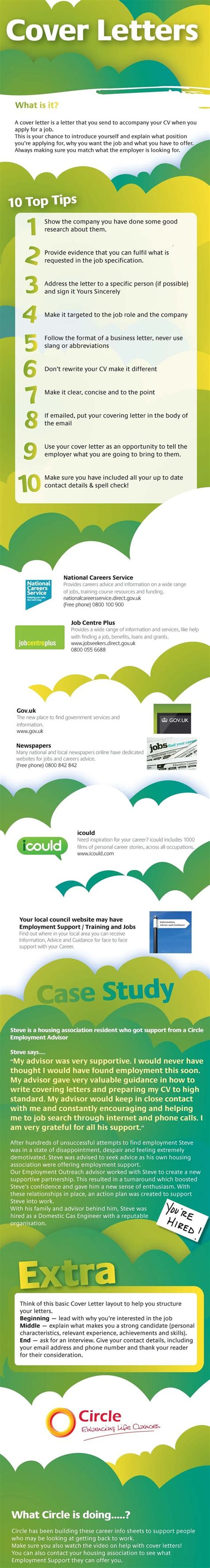 cover letter infographic great cover letters cover letters and writing on
