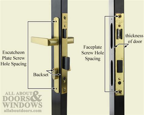 How To Mortise A Door by Security Door Mortise Lock Replacement Guide