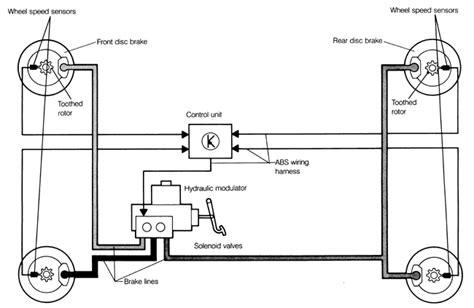 abs system diagram 1 general description 1 2 anti lock braking system abs