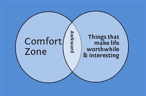 comfort zones my life naturally life outside your comfort zone