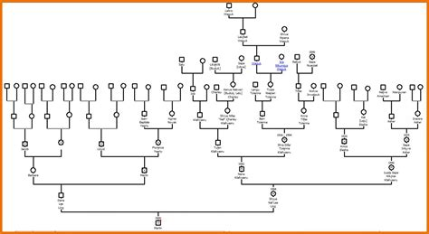 Family Genogram Maker Template Business Free Genogram
